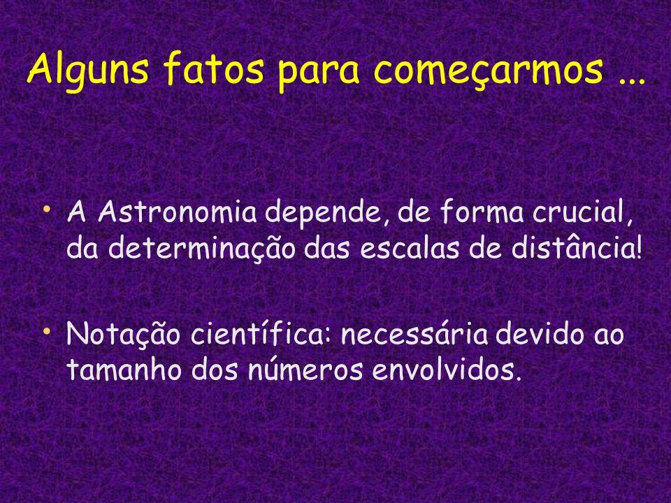 Alguns fatos para começarmos... A Astronomia depende, de forma crucial, da determinação das escalas de distância! Notação científica: necessária devid