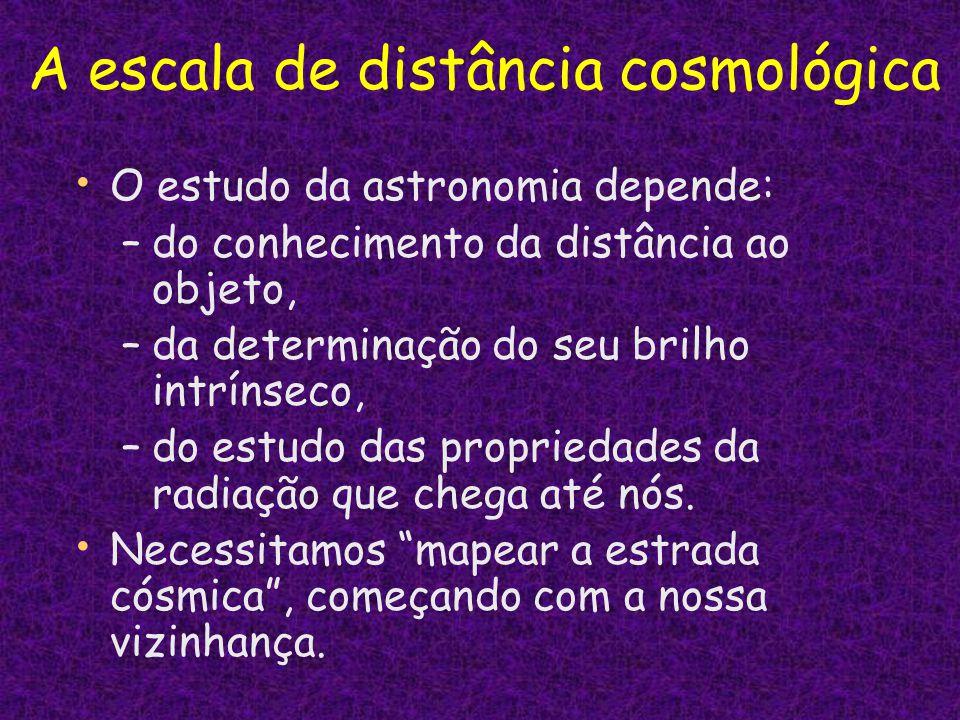 A escala de distância cosmológica O estudo da astronomia depende: –do conhecimento da distância ao objeto, –da determinação do seu brilho intrínseco,