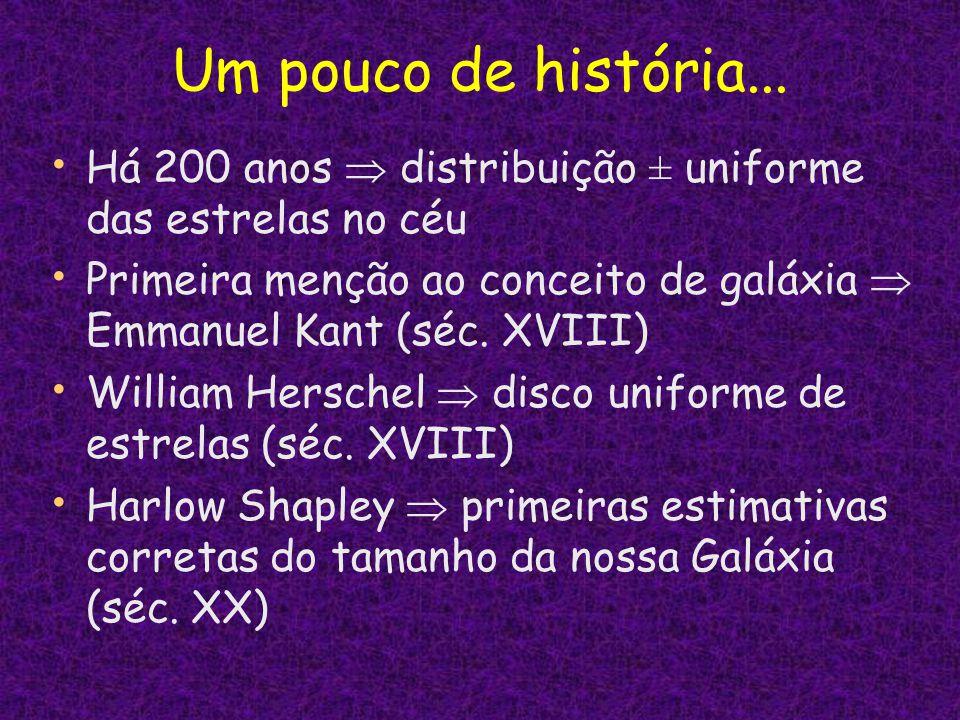 Um pouco de história... Há 200 anos distribuição ± uniforme das estrelas no céu Primeira menção ao conceito de galáxia Emmanuel Kant (séc. XVIII) Will