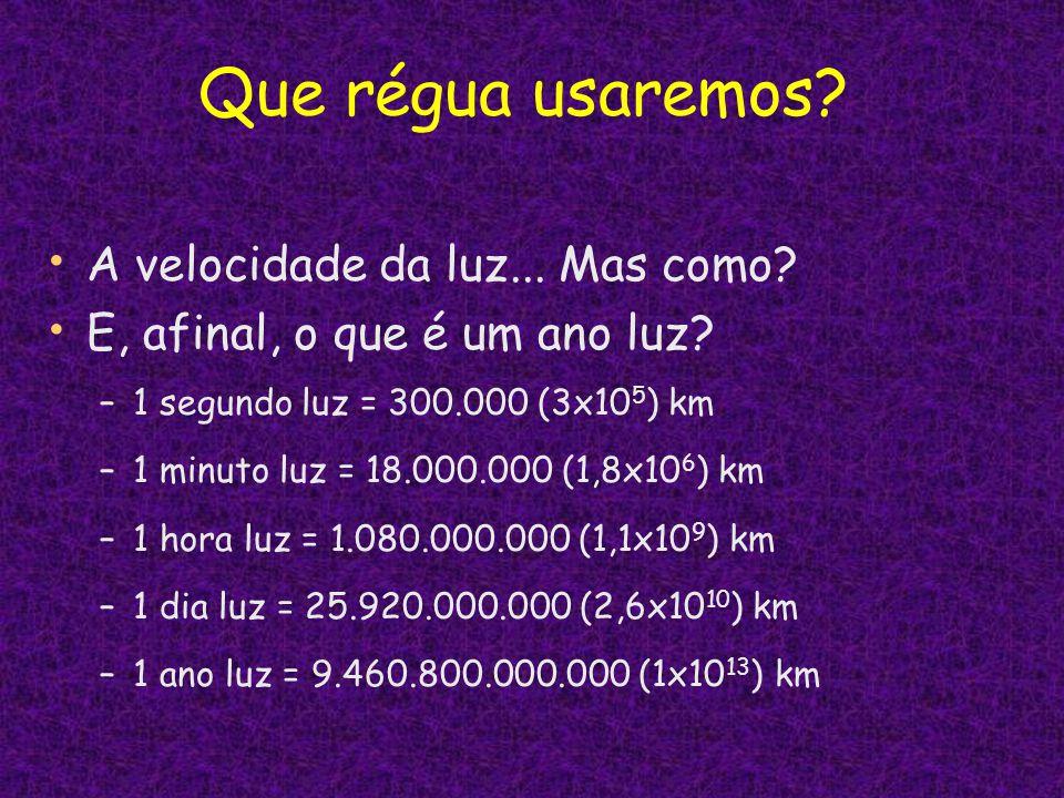 Que régua usaremos? A velocidade da luz... Mas como? E, afinal, o que é um ano luz? –1 segundo luz = 300.000 (3x10 5 ) km –1 minuto luz = 18.000.000 (