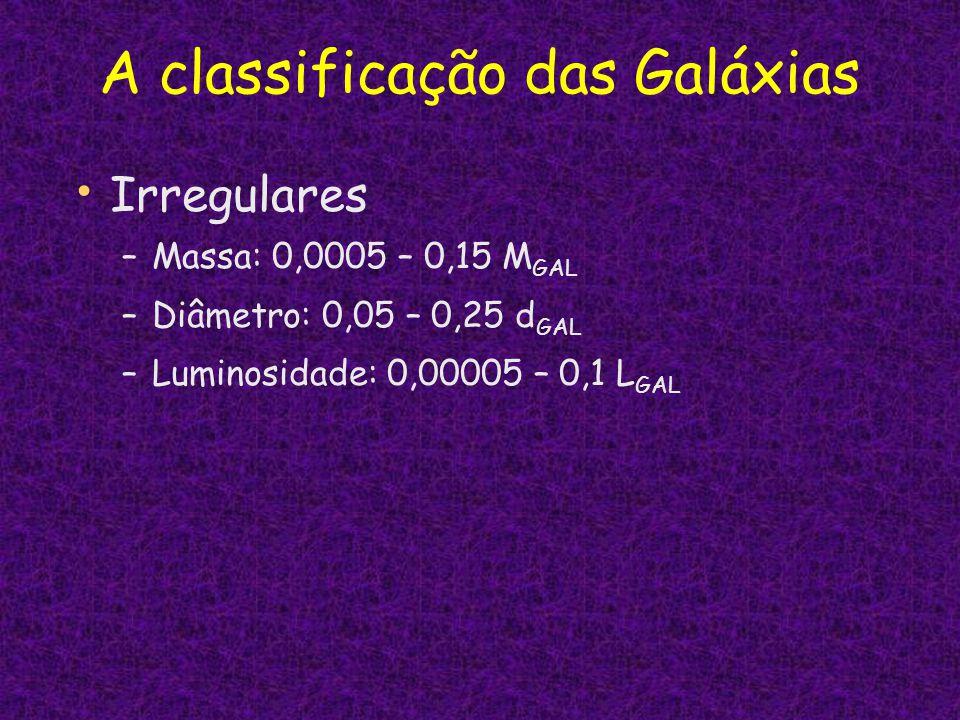 A classificação das Galáxias Irregulares –Massa: 0,0005 – 0,15 M GAL –Diâmetro: 0,05 – 0,25 d GAL –Luminosidade: 0,00005 – 0,1 L GAL