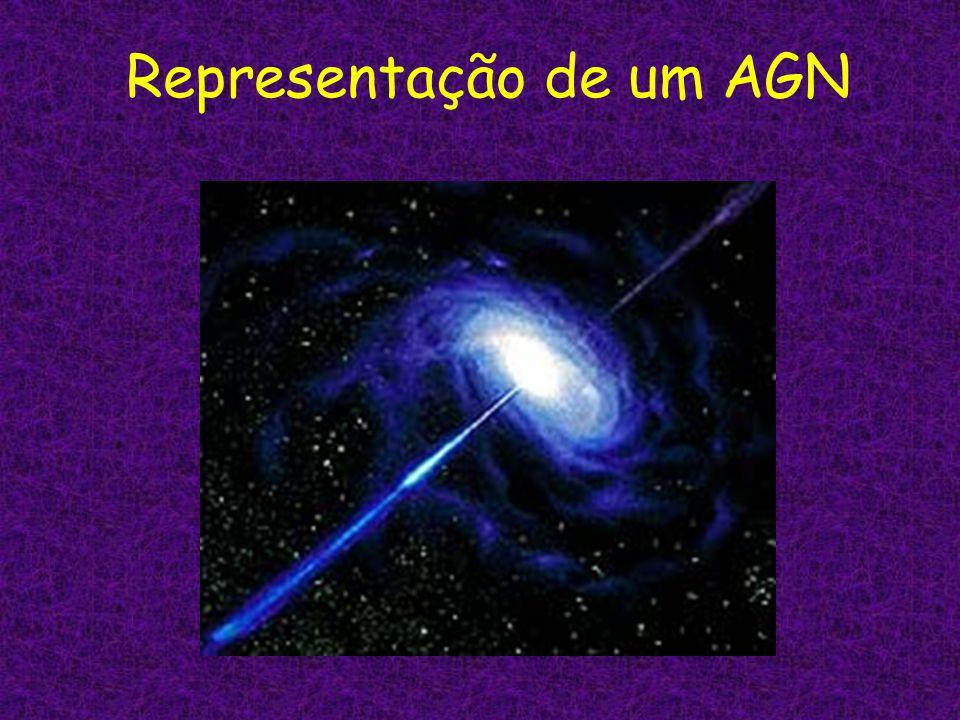 Representação de um AGN