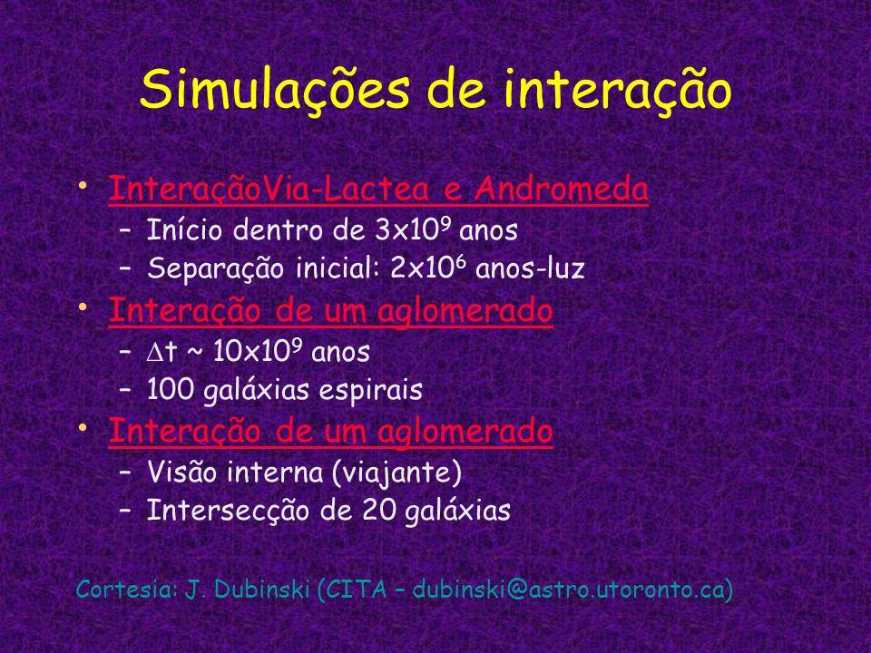 Simulações de interação InteraçãoVia-Lactea e Andromeda –Início dentro de 3x10 9 anos –Separação inicial: 2x10 6 anos-luz Interação de um aglomerado –