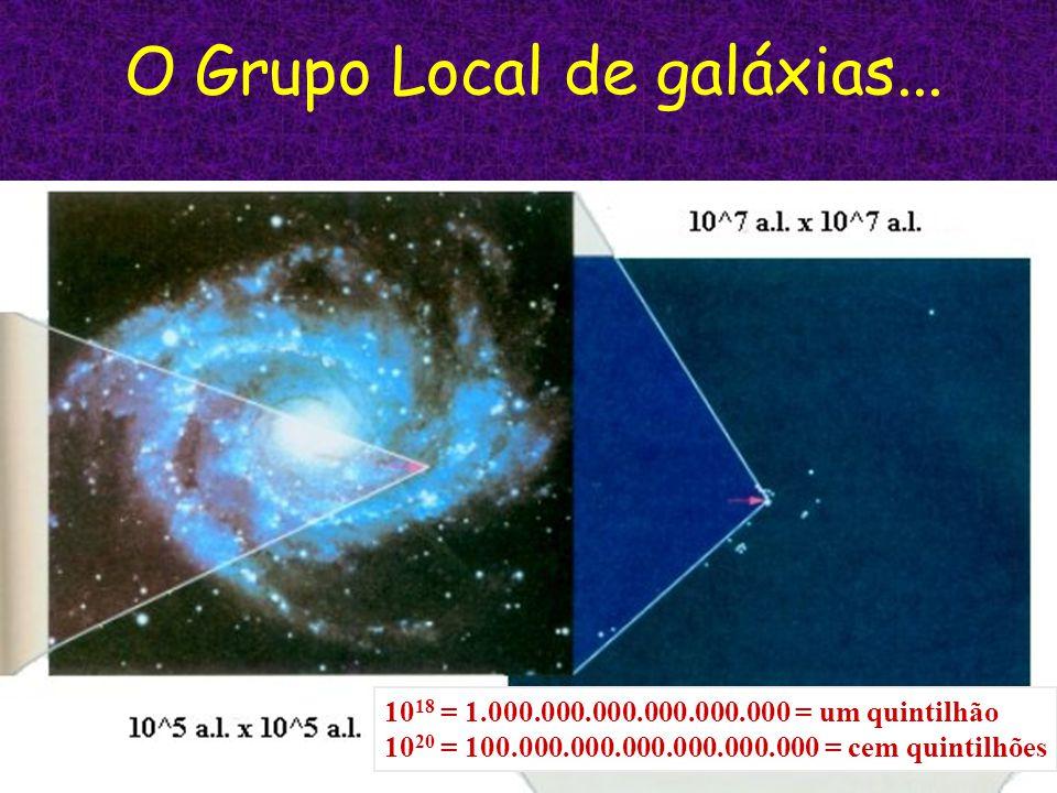 A classificação das Galáxias Espirais –Estrelas jovens e poeira no disco, estrelas velhas no halo.