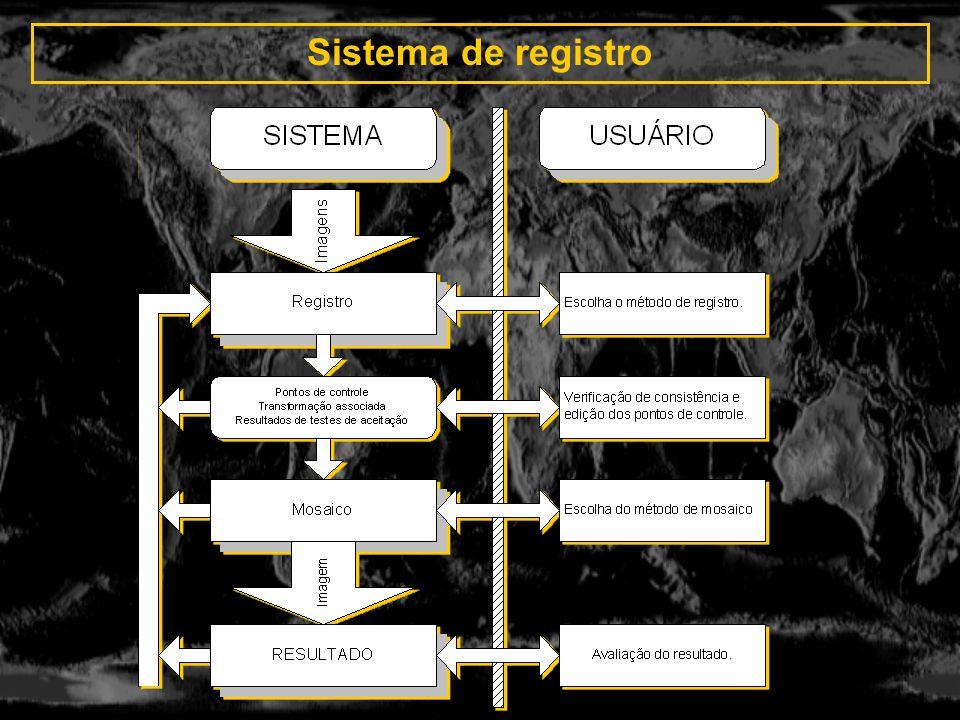 Código do sistema foi escrito em C++ utilizando bibliotecas livres (Qt, libtiff, libjpeg) Foi enfatizada a utilização em plataformas diferentes Três métodos de registro automático foram implementados: método baseado em optical flow e geometria método baseado na transformação wavelet método baseado em contornos