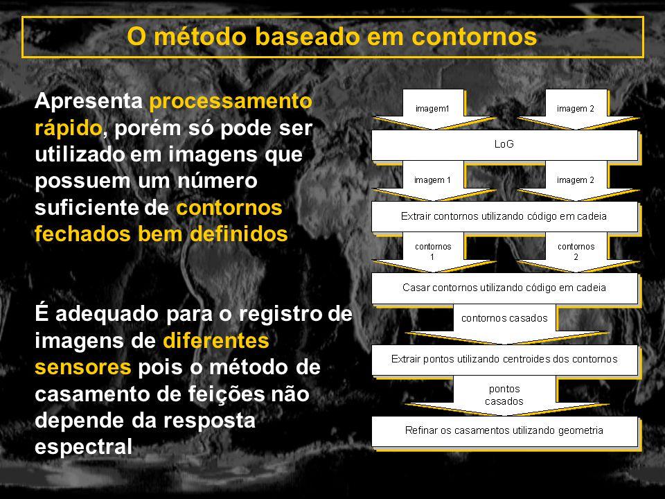 Interface gráfica do sistema Três passos lógicos: 1) Dados e pre-processamento 2) Busca de pontos de controle 3) Geração da imagem resultante Controle das janelas
