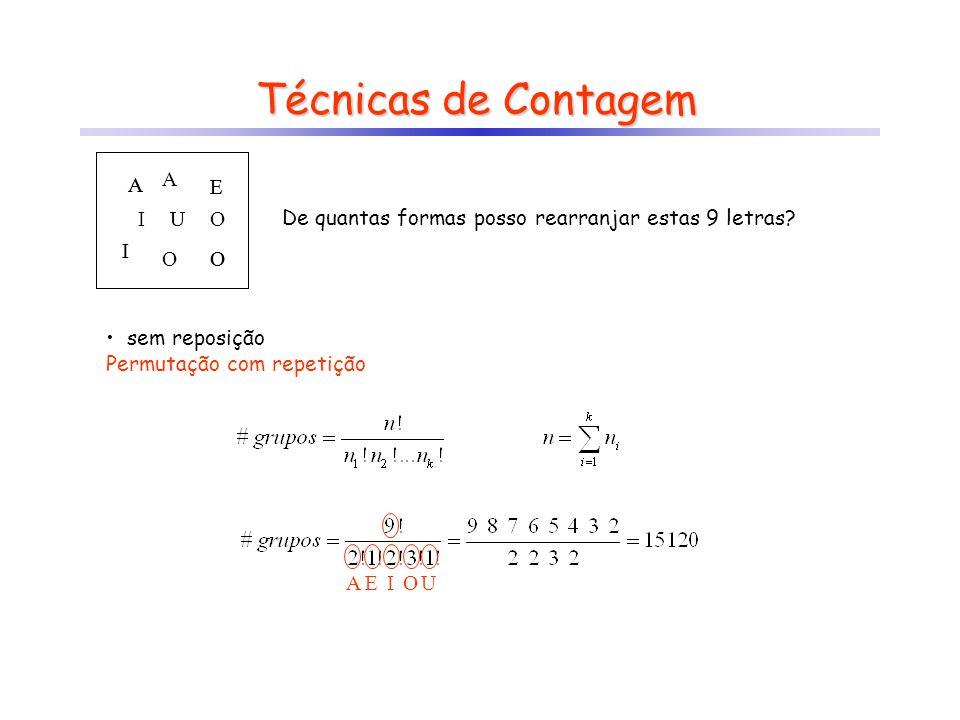 Técnicas de Contagem A E I O U De quantas formas posso rearranjar estas 9 letras? A E I O U A O OI sem reposição Permutação com repetição AEIOU