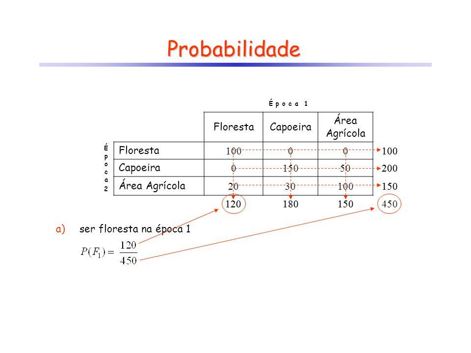 Probabilidade É p o c a 1 FlorestaCapoeira Área Agrícola Época2Época2 Floresta 10000 Capoeira 015050 Área Agrícola 2030100 a)ser floresta na época 1 1
