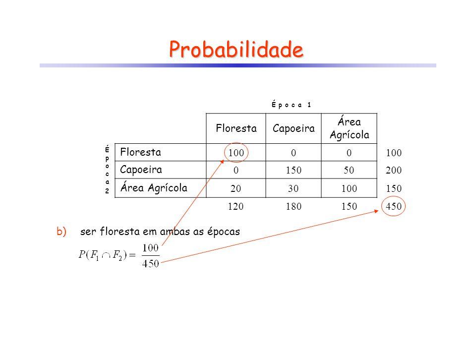 Probabilidade É p o c a 1 FlorestaCapoeira Área Agrícola Época2Época2 Floresta 10000 Capoeira 015050 Área Agrícola 2030100 b)ser floresta em ambas as