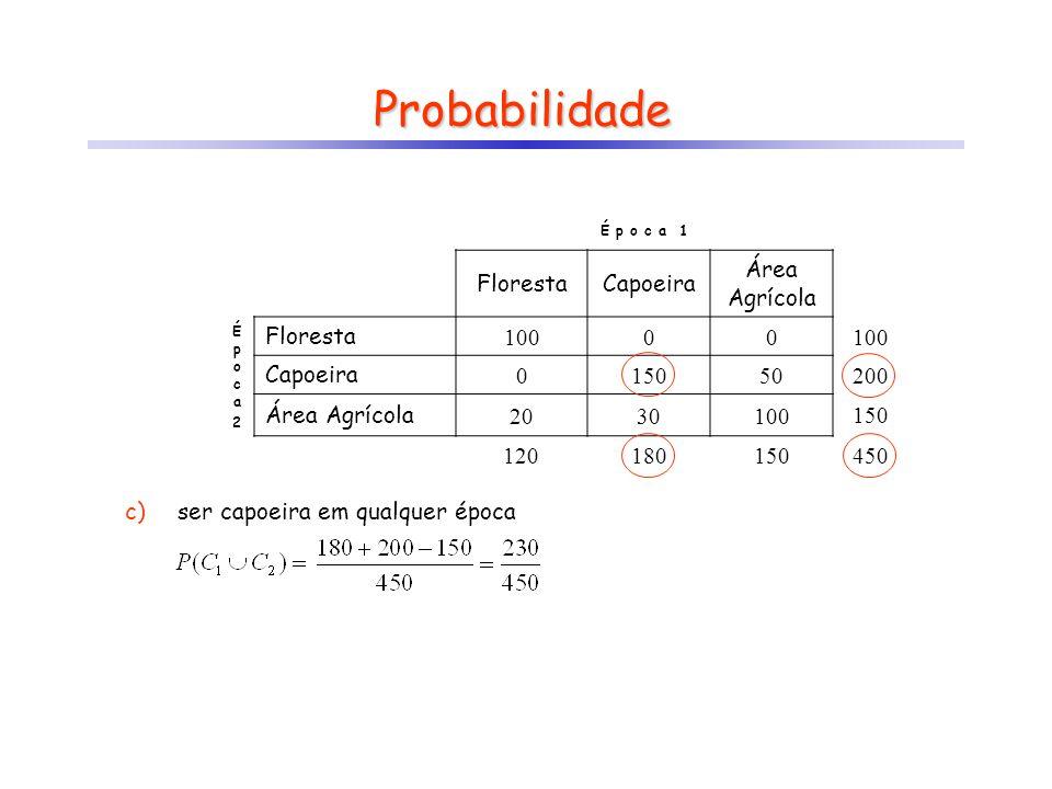 Probabilidade É p o c a 1 FlorestaCapoeira Área Agrícola Época2Época2 Floresta 10000 Capoeira 015050 Área Agrícola 2030100 c)ser capoeira em qualquer