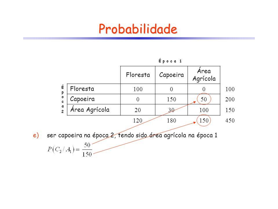 Probabilidade É p o c a 1 FlorestaCapoeira Área Agrícola Época2Época2 Floresta 10000 Capoeira 015050 Área Agrícola 2030100 e)ser capoeira na época 2,