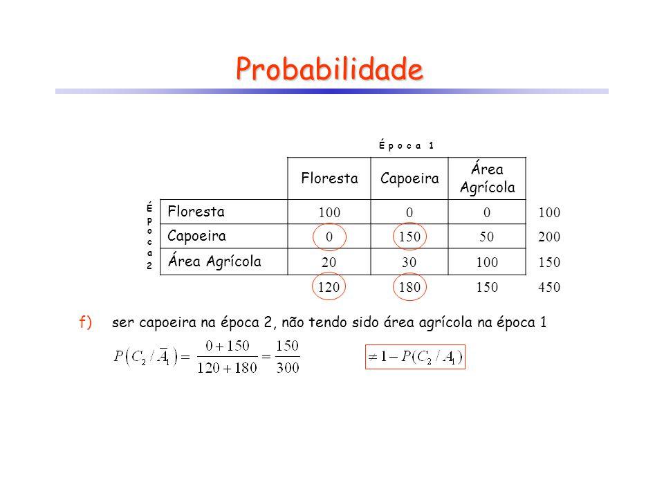 Probabilidade É p o c a 1 FlorestaCapoeira Área Agrícola Época2Época2 Floresta 10000 Capoeira 015050 Área Agrícola 2030100 f)ser capoeira na época 2,