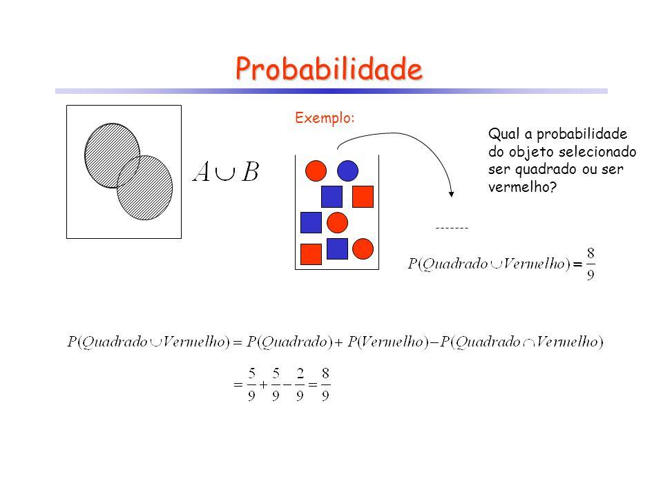 Probabilidade Exemplo: Qual a probabilidade do objeto selecionado ser quadrado ou ser vermelho?