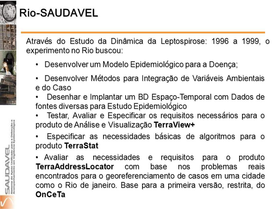 Rio-SAUDAVEL Atrav é s do Estudo da Dinâmica da Leptospirose: 1996 a 1999, o experimento no Rio buscou: Desenvolver um Modelo Epidemiol ó gico para a Doen ç a; Desenvolver um Modelo Epidemiol ó gico para a Doen ç a; Desenvolver M é todos para Integra ç ão de Vari á veis Ambientais e do Caso Desenvolver M é todos para Integra ç ão de Vari á veis Ambientais e do Caso Desenhar e Implantar um BD Espa ç o-Temporal com Dados de fontes diversas para Estudo Epidemiol ó gico Desenhar e Implantar um BD Espa ç o-Temporal com Dados de fontes diversas para Estudo Epidemiol ó gico Testar, Avaliar e Especificar os requisitos necess á rios para o produto de An á lise e Visualiza ç ão TerraView+ Testar, Avaliar e Especificar os requisitos necess á rios para o produto de An á lise e Visualiza ç ão TerraView+ Especificar as necessidades b á sicas de algoritmos para o produto TerraStat Especificar as necessidades b á sicas de algoritmos para o produto TerraStat Avaliar as necessidades e requisitos para o produto TerraAddressLocator com base nos problemas reais encontrados para o georeferenciamento de casos em uma cidade como o Rio de janeiro.