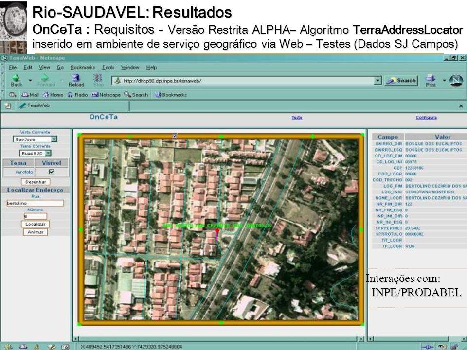Rio-SAUDAVEL: Resultados OnCeTa : Requisitos - Versão Restrita ALPHA– Algoritmo TerraAddressLocator inserido em ambiente de serviço geográfico via Web – Testes (Dados SJ Campos) Interações com: INPE/PRODABEL INPE/PRODABEL