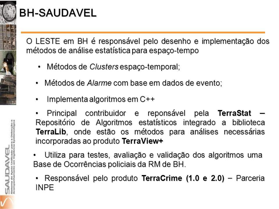 BH-SAUDAVEL O LESTE em BH é respons á vel pelo desenho e implementa ç ão dos m é todos de an á lise estat í stica para espa ç o-tempo M é todos de Clusters espa ç o-temporal; M é todos de Clusters espa ç o-temporal; M é todos de Alarme com base em dados de evento; M é todos de Alarme com base em dados de evento; Implementa algoritmos em C++ Implementa algoritmos em C++ Principal contribuidor e repons á vel pela TerraStat – Reposit ó rio de Algoritmos estat í sticos integrado a biblioteca TerraLib, onde estão os m é todos para an á lises necess á rias incorporadas ao produto TerraView+ Principal contribuidor e repons á vel pela TerraStat – Reposit ó rio de Algoritmos estat í sticos integrado a biblioteca TerraLib, onde estão os m é todos para an á lises necess á rias incorporadas ao produto TerraView+ Utiliza para testes, avalia ç ão e valida ç ão dos algoritmos uma Base de Ocorrências policiais da RM de BH.
