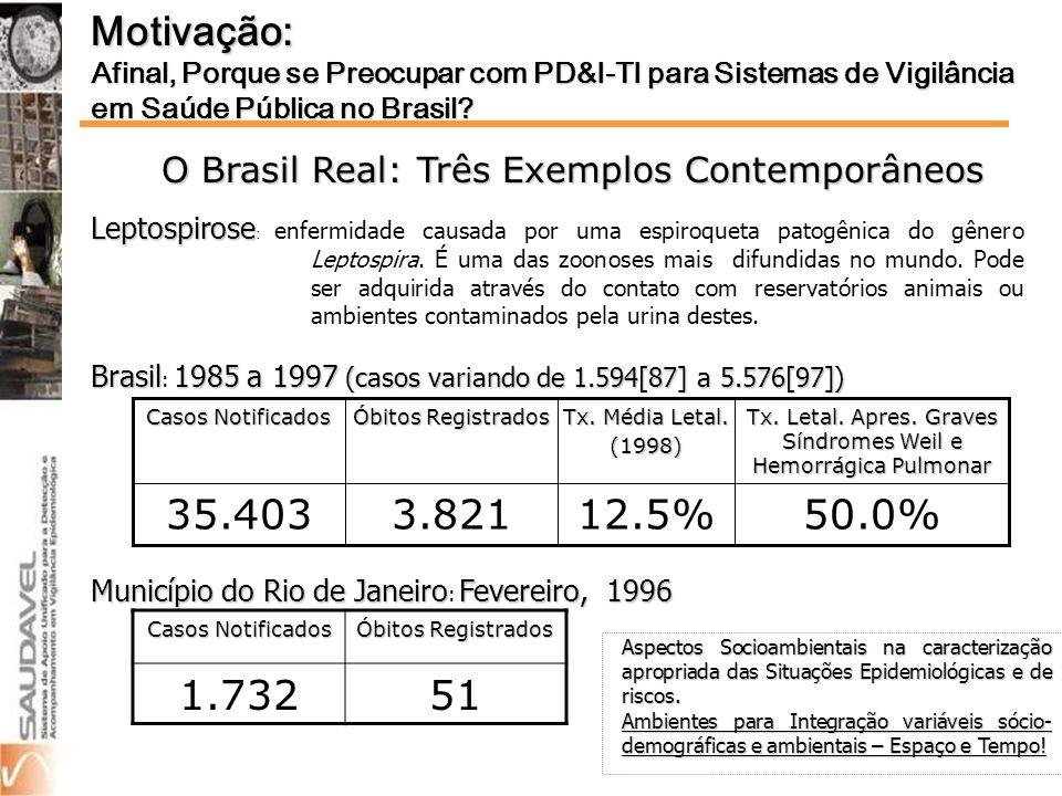 Motivação: Afinal, Porque se Preocupar com PD&I-TI para Sistemas de Vigilância em Saúde Pública no Brasil.