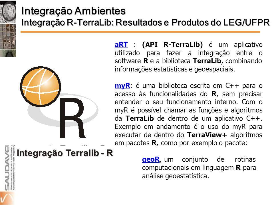 Integração Ambientes Integração R-TerraLib: Resultados e Produtos do LEG/UFPR Integração Terralib - R aRTaRT : (API R-TerraLib) é um aplicativo utilizado para fazer a integração entre o software R e a biblioteca TerraLib, combinando informações estatísticas e geoespaciais.