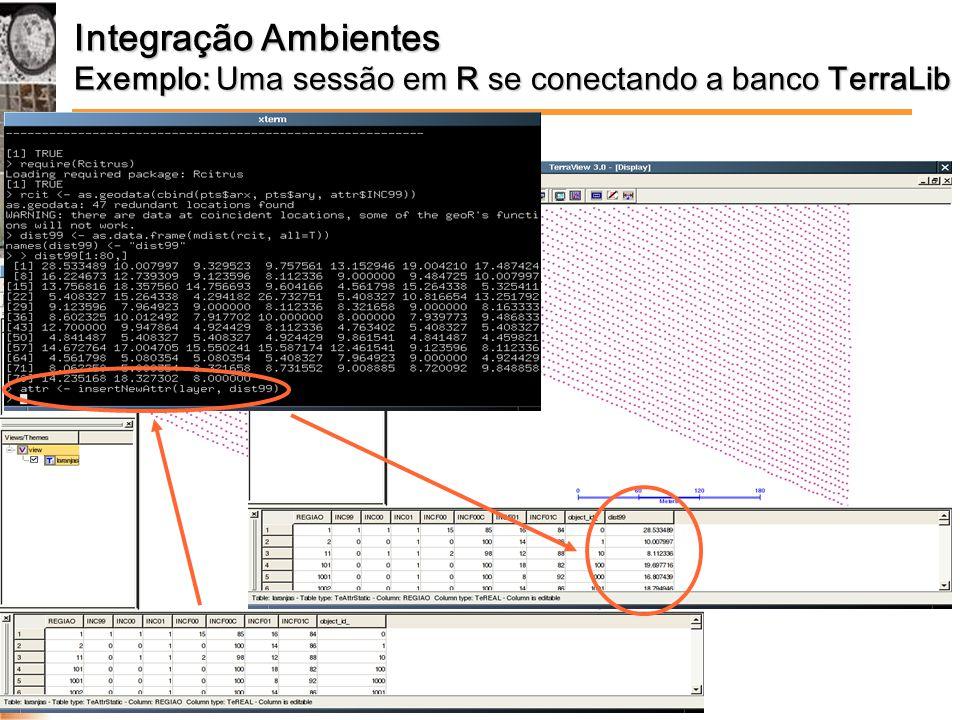 Integração Ambientes Exemplo: Uma sessão em R se conectando a banco TerraLib