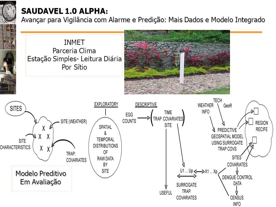 SAUDAVEL 1.0 ALPHA : Avançar para Vigilância com Alarme e Predição: Mais Dados e Modelo Integrado INMET Parceria Clima Estação Simples- Leitura Diária Por Sítio Modelo Preditivo Em Avaliação