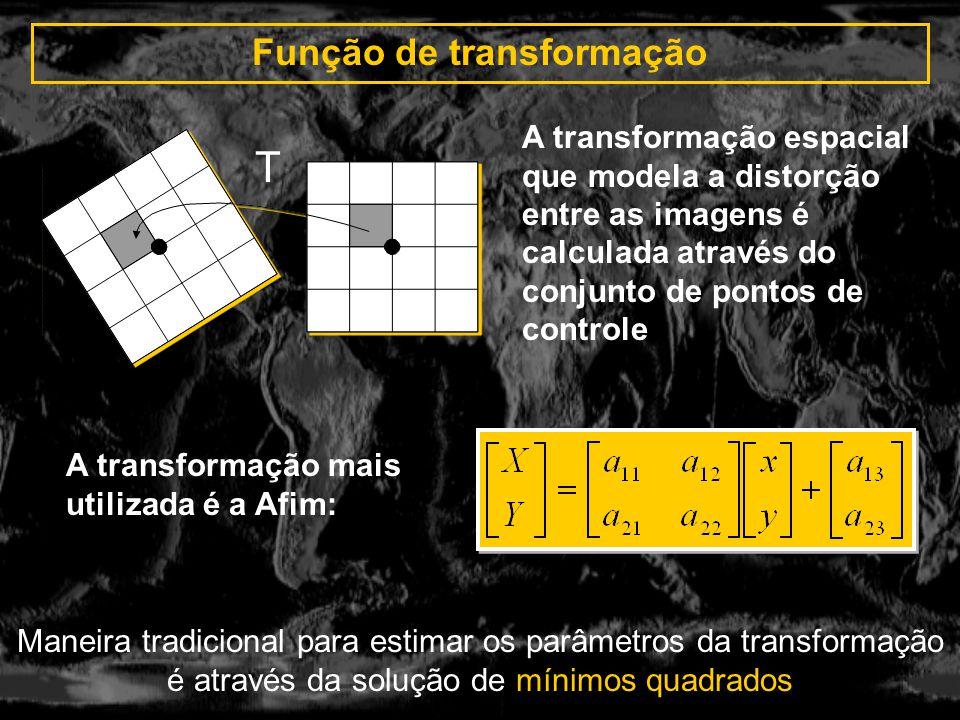Função de transformação A transformação espacial que modela a distorção entre as imagens é calculada através do conjunto de pontos de controle Maneira