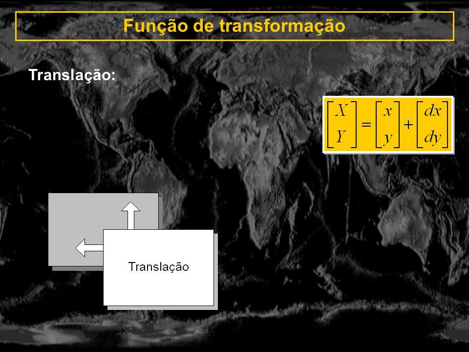 Função de transformação Translação: