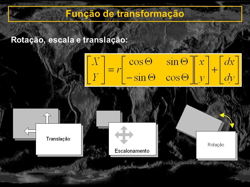 Função de transformação Rotação, escala e translação: