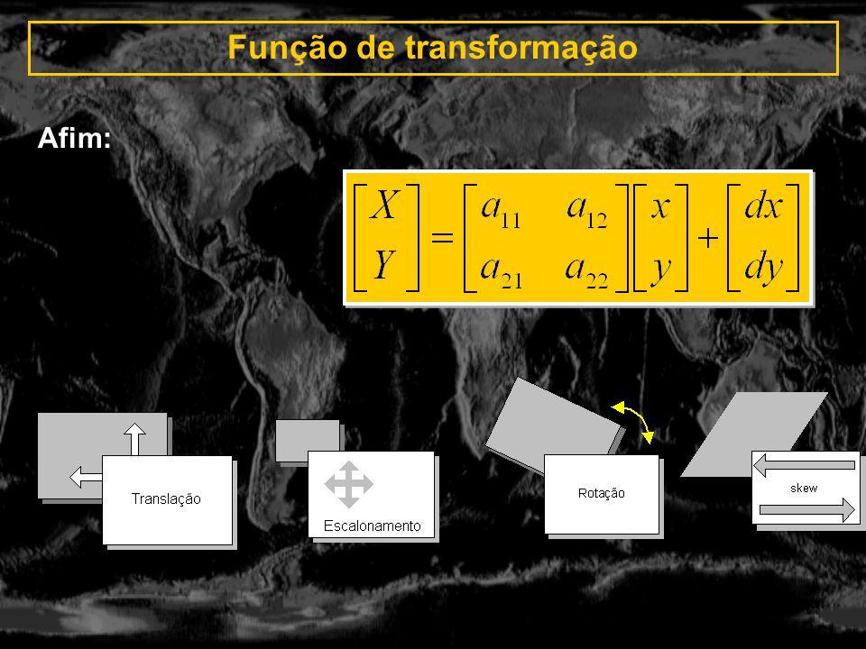 Função de transformação Afim: