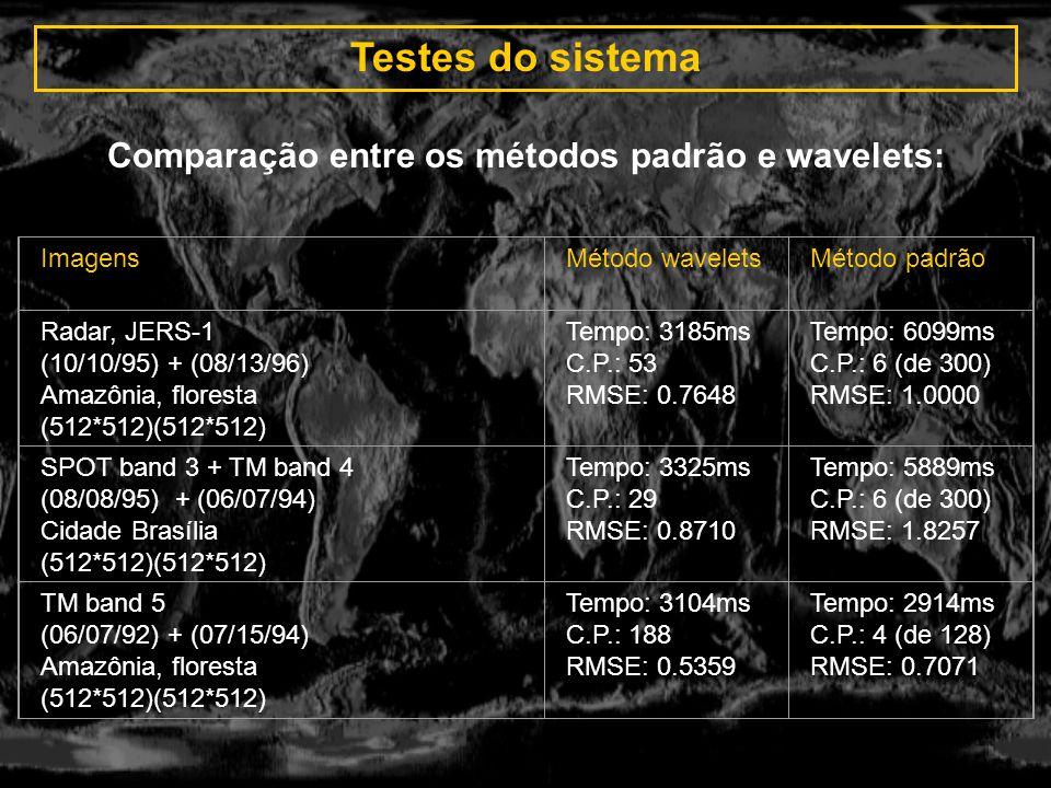 Testes do sistema ImagensMétodo waveletsMétodo padrão Radar, JERS-1 (10/10/95) + (08/13/96) Amazônia, floresta (512*512)(512*512) Tempo: 3185ms C.P.: