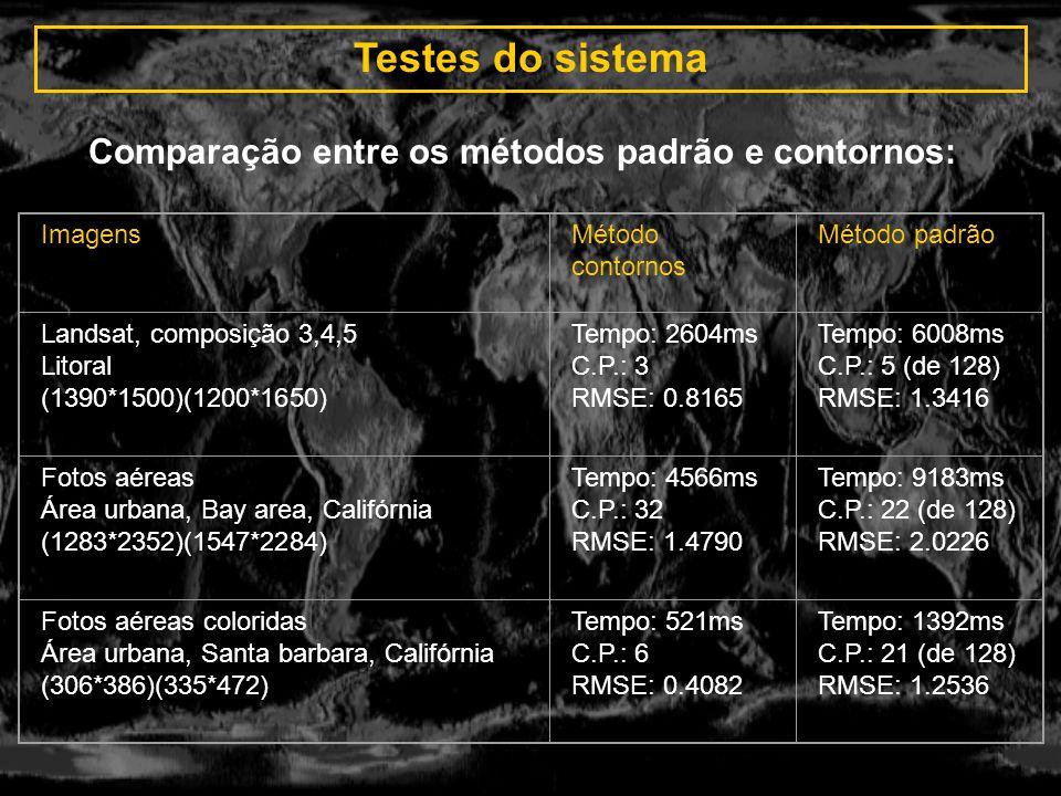 Testes do sistema Comparação entre os métodos padrão e contornos: ImagensMétodo contornos Método padrão Landsat, composição 3,4,5 Litoral (1390*1500)(