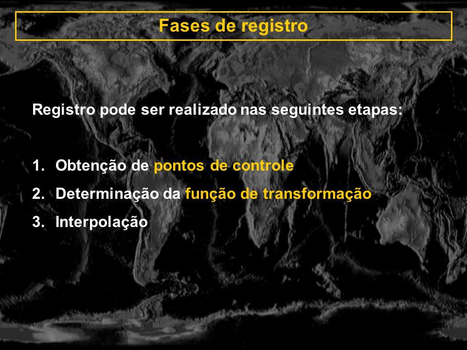 Fases de registro Registro pode ser realizado nas seguintes etapas: 1.Obtenção de pontos de controle 2.Determinação da função de transformação 3.Inter