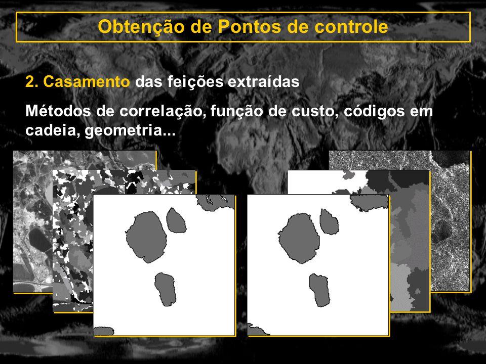 Obtenção de Pontos de controle comparar janela Sij com janelas Wz Sij Wz Métodos de correlação