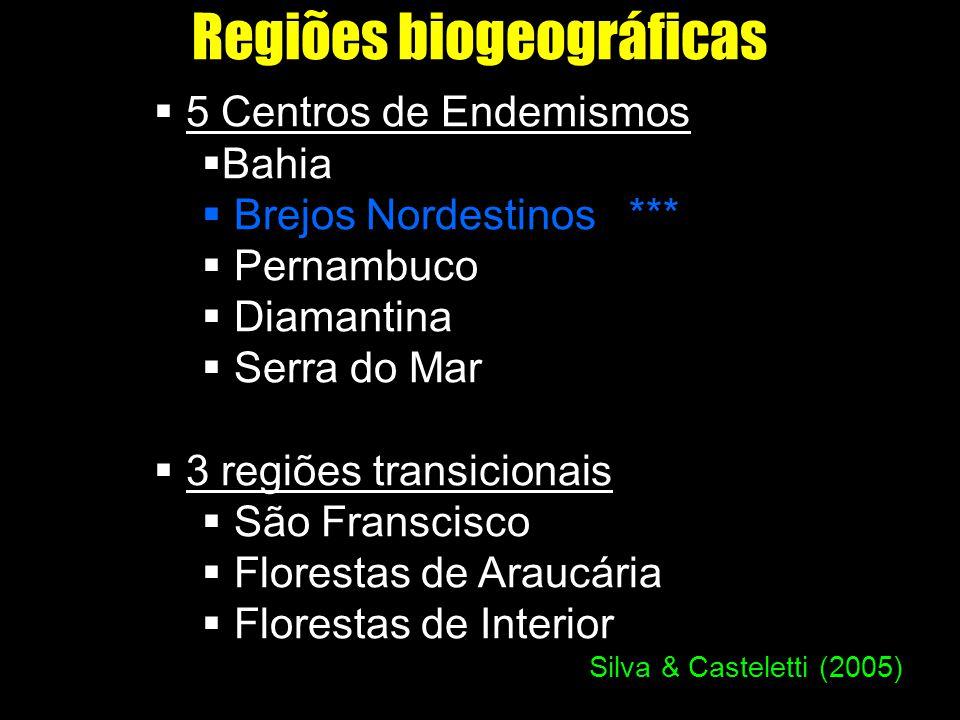 Regiões biogeográficas 5 Centros de Endemismos Bahia Brejos Nordestinos *** Pernambuco Diamantina Serra do Mar 3 regiões transicionais São Franscisco