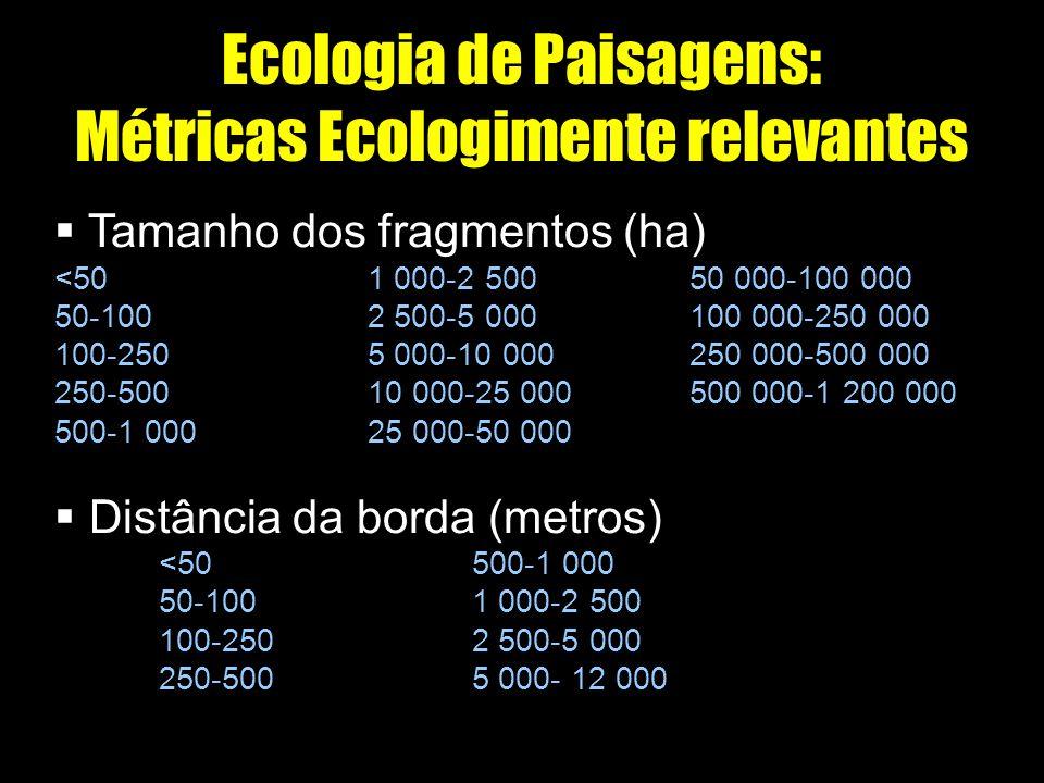 Ecologia de Paisagens: Métricas Ecologimente relevantes Tamanho dos fragmentos (ha) <501 000-2 500 50 000-100 000 50-100 2 500-5 000 100 000-250 000 1