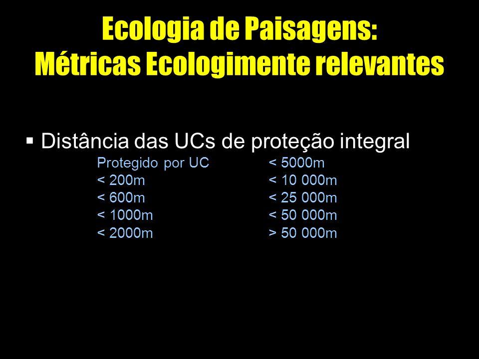 Ecologia de Paisagens: Métricas Ecologimente relevantes Distância das UCs de proteção integral Protegido por UC < 5000m < 200m < 10 000m < 600m < 25 0