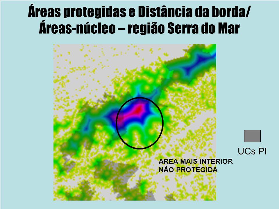 Áreas protegidas e Distância da borda/ Áreas-núcleo – região Serra do Mar UCs PI AREA MAIS INTERIOR NÃO PROTEGIDA