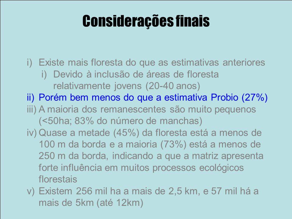 Considerações finais i)Existe mais floresta do que as estimativas anteriores i)Devido à inclusão de áreas de floresta relativamente jovens (20-40 anos