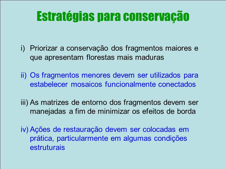 Estratégias para conservação i)Priorizar a conservação dos fragmentos maiores e que apresentam florestas mais maduras ii)Os fragmentos menores devem s