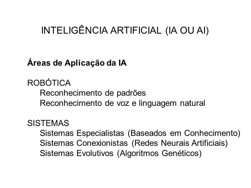 Áreas de Aplicação da IA ROBÓTICA Reconhecimento de padrões Reconhecimento de voz e linguagem natural SISTEMAS Sistemas Especialistas (Baseados em Con