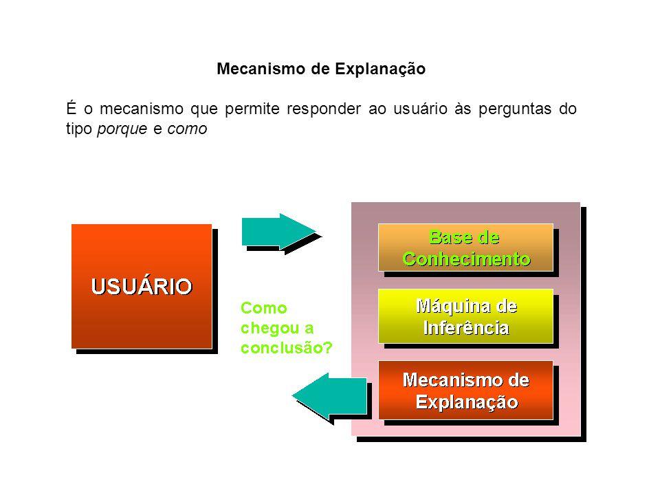 Mecanismo de Explanação É o mecanismo que permite responder ao usuário às perguntas do tipo porque e como