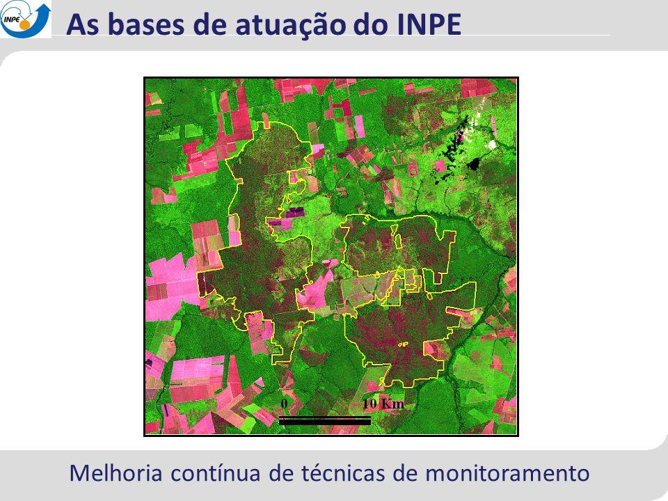 Melhoria contínua de técnicas de monitoramento As bases de atuação do INPE