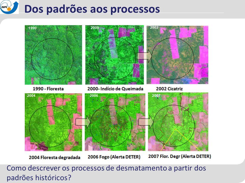 Como descrever os processos de desmatamento a partir dos padrões históricos? Dos padrões aos processos