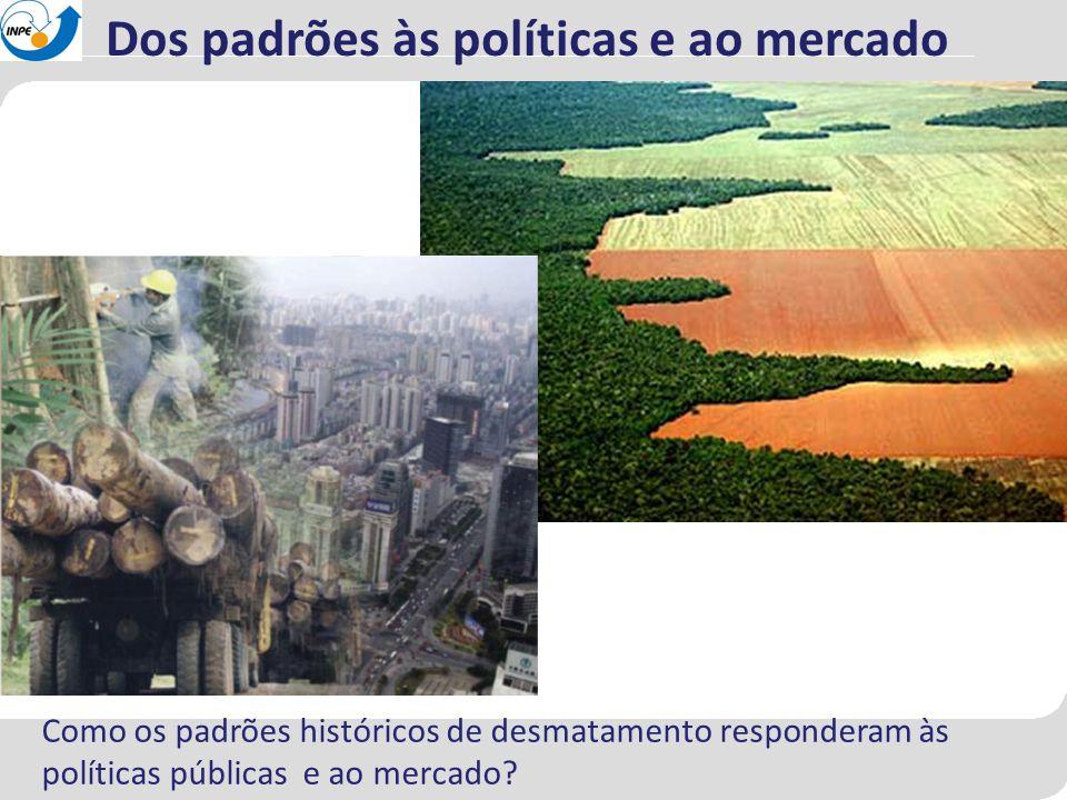 Como os padrões históricos de desmatamento responderam às políticas públicas e ao mercado? Dos padrões às políticas e ao mercado