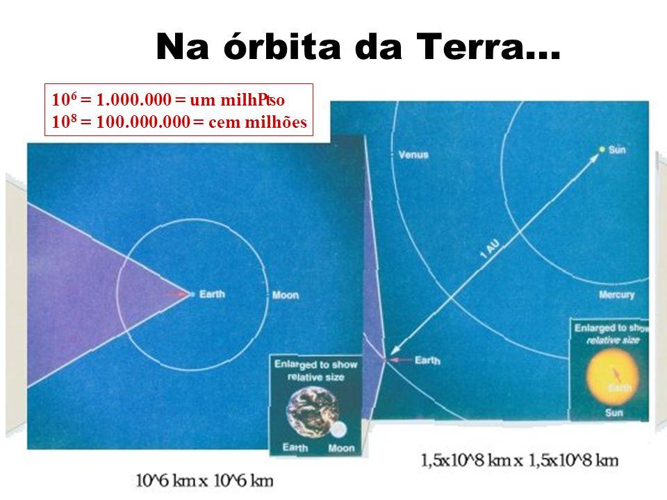 Na órbita da Terra... 10 6 = 1.000.000 = um milho 10 8 = 100.000.000 = cem milhões