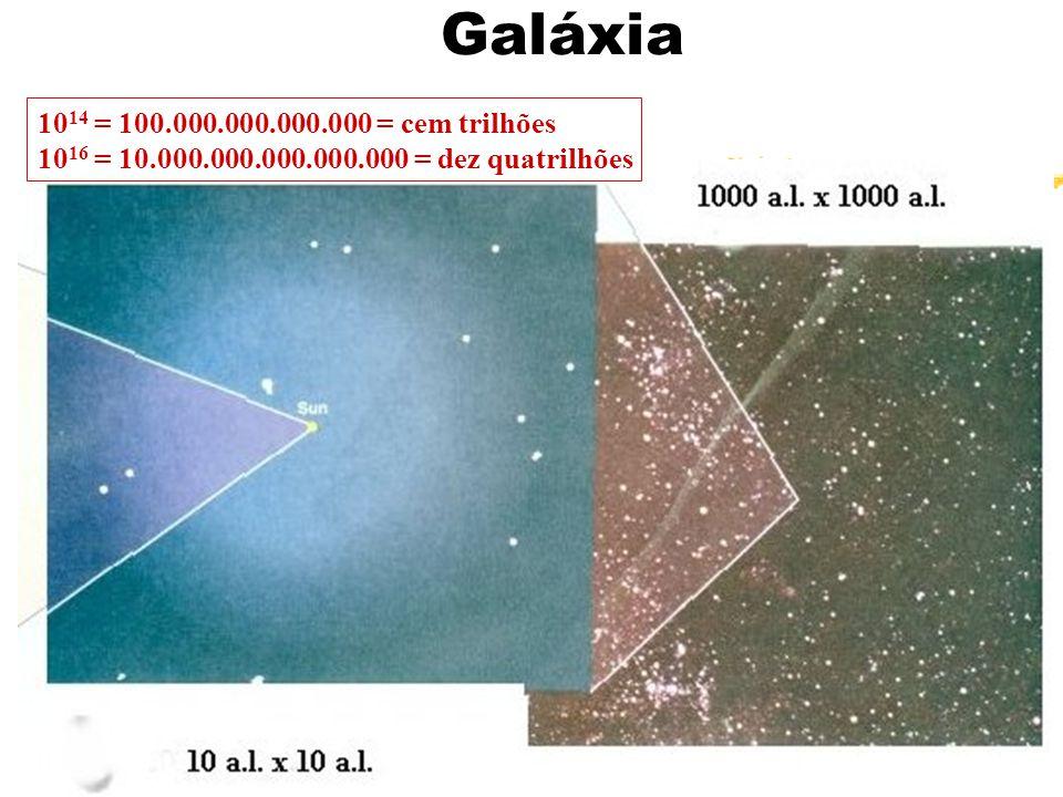 O Grupo Local de galáxias...