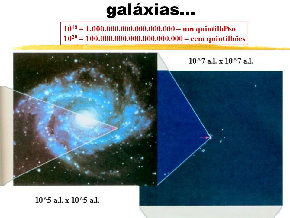 O Universo visível...