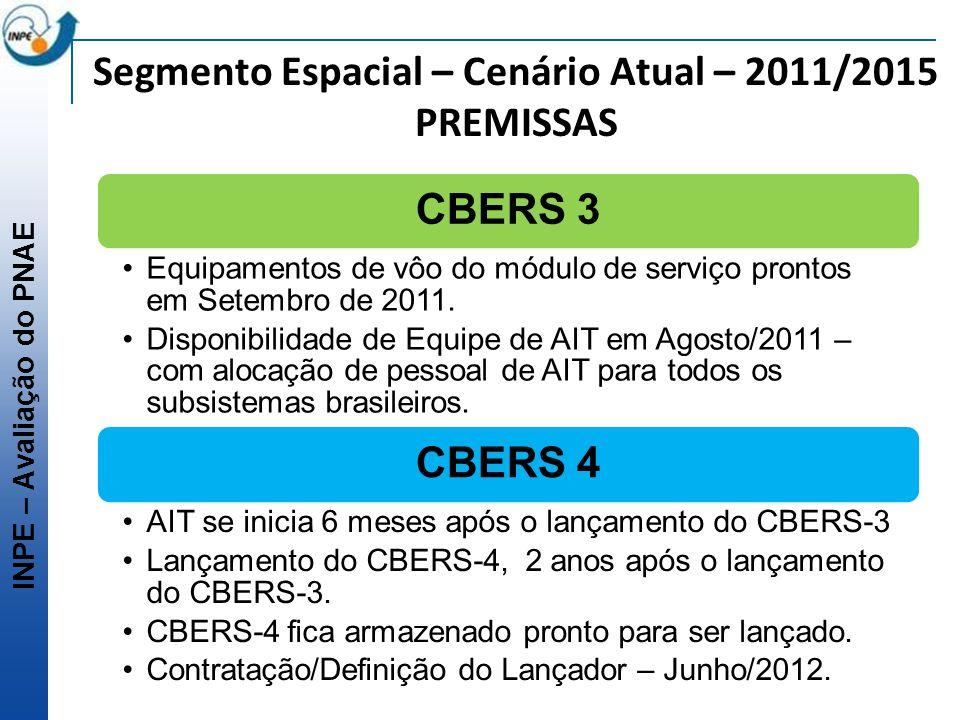 INPE – Avaliação do PNAE Segmento Espacial – Cenário Atual – 2011/2015 PREMISSAS CBERS 3 Equipamentos de vôo do módulo de serviço prontos em Setembro