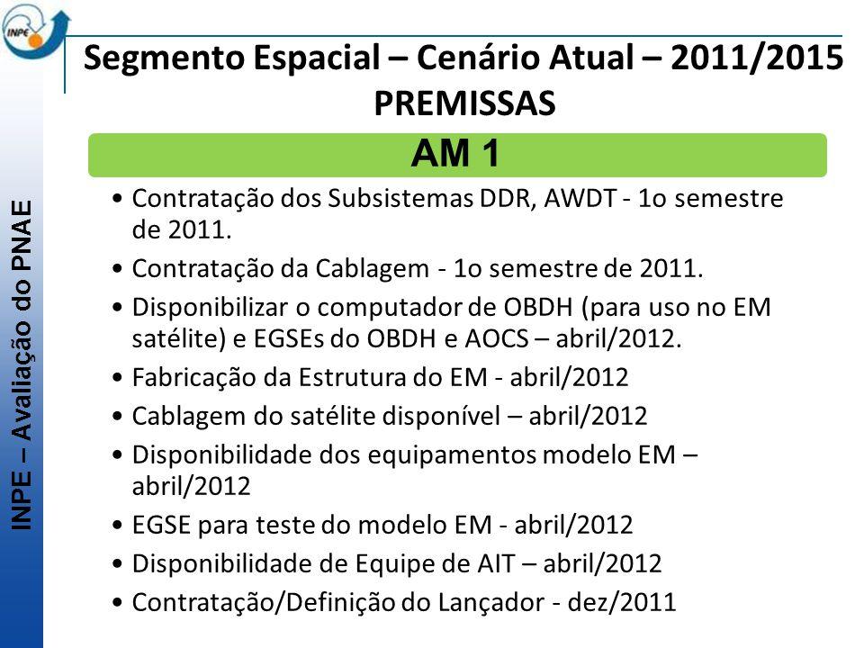 INPE – Avaliação do PNAE Segmento Espacial – Cenário Atual – 2011/2015 PREMISSAS AM 1 Contratação dos Subsistemas DDR, AWDT - 1o semestre de 2011. Con
