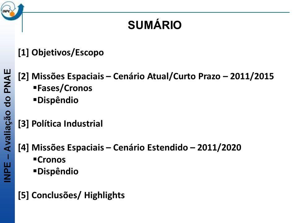 INPE – Avaliação do PNAE SUMÁRIO [1] Objetivos/Escopo [2] Missões Espaciais – Cenário Atual/Curto Prazo – 2011/2015 Fases/Cronos Dispêndio [3] Polític
