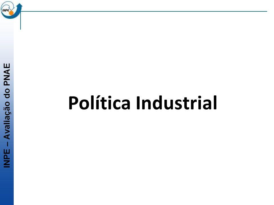INPE – Avaliação do PNAE Política Industrial